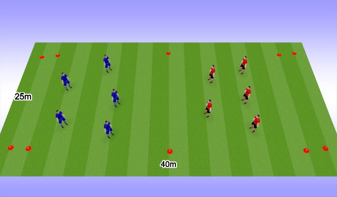Football/Soccer Session Plan Drill (Colour): Positionless end zone game