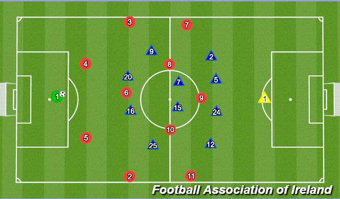 Football/Soccer Session Plan Drill (Colour): T2D
