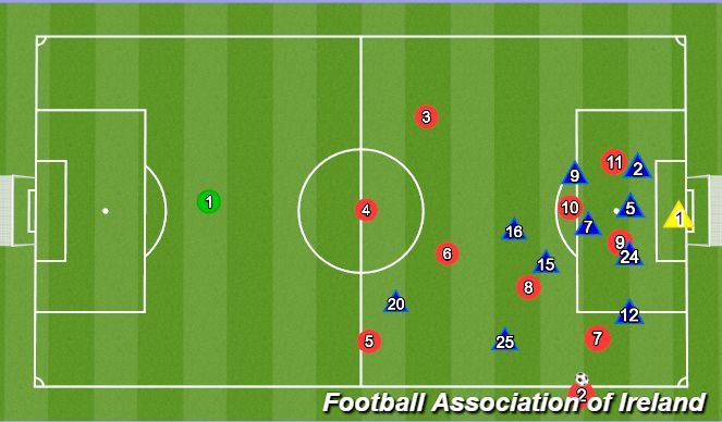 Football/Soccer Session Plan Drill (Colour): Throw in