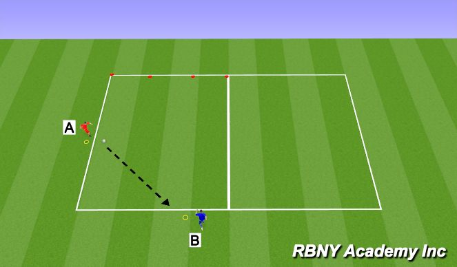 Football/Soccer Session Plan Drill (Colour): Introduction- 15 min