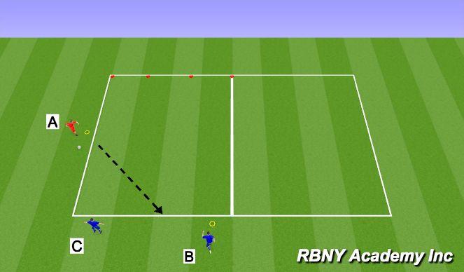 Football/Soccer Session Plan Drill (Colour): Main Activity- 20 min