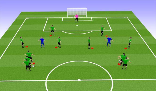 Football/Soccer Session Plan Drill (Colour): PG