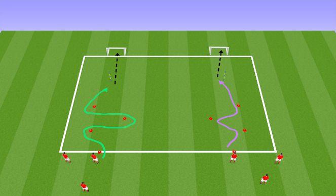 Football/Soccer Session Plan Drill (Colour): RWB
