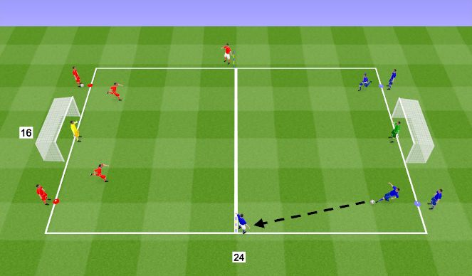 Football/Soccer Session Plan Drill (Colour): Transitions 1