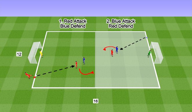 Football/Soccer Session Plan Drill (Colour): Transitions 2