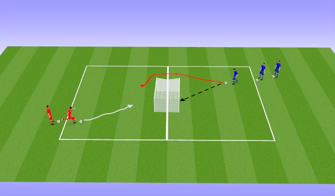 Football/Soccer Session Plan Drill (Colour): Transition 4