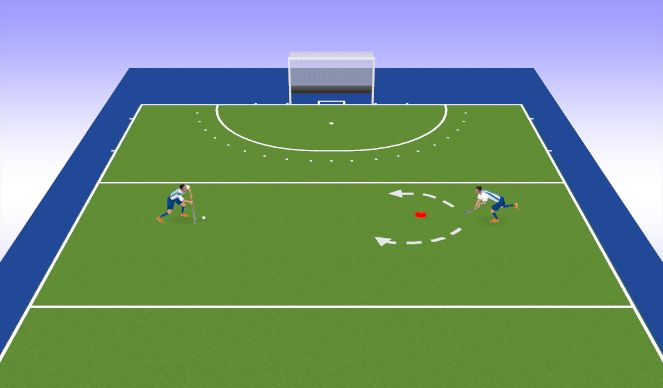 Hockey Session Plan Drill (Colour): Step in front & first touch
