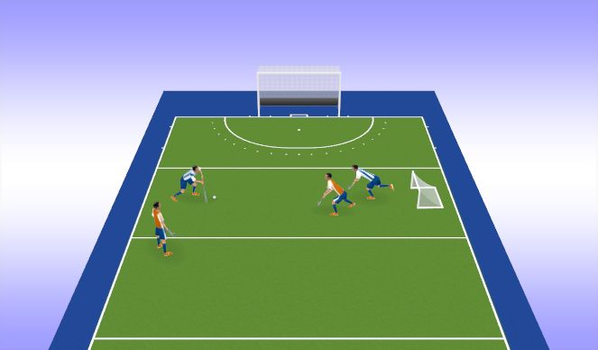 Hockey Session Plan Drill (Colour): Progression (step in front)
