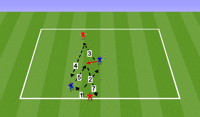 Football/Soccer Session Plan Drill (Colour): Passing part on warm up