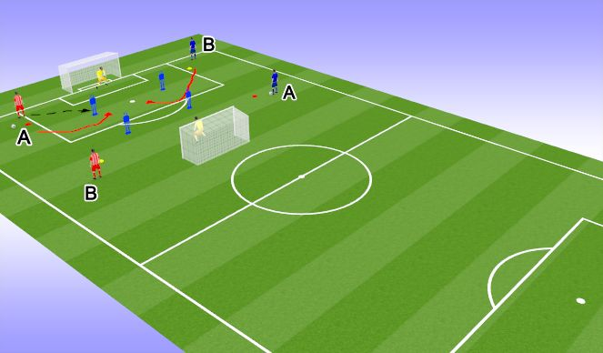 Football/Soccer Session Plan Drill (Colour): 1v1 sprint and finish
