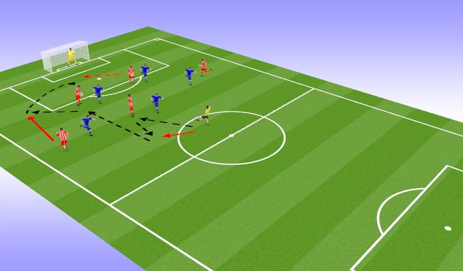 Football/Soccer Session Plan Drill (Colour): 6 v 5 playing patterns