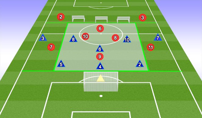 Football/Soccer Session Plan Drill (Colour): OLI - 8v6 (Full)