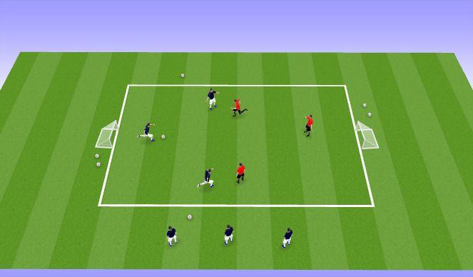 Football/Soccer Session Plan Drill (Colour): 3 vs 3