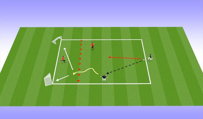 Football/Soccer Session Plan Drill (Colour): 2v2 + 射門