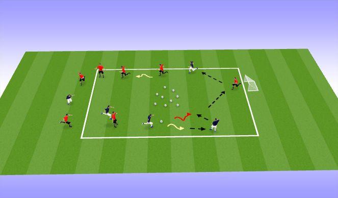 Football/Soccer Session Plan Drill (Colour): 跳木馬