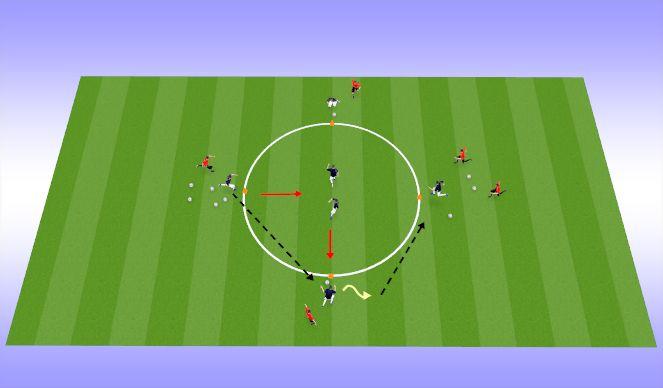 Football/Soccer Session Plan Drill (Colour): 半轉身