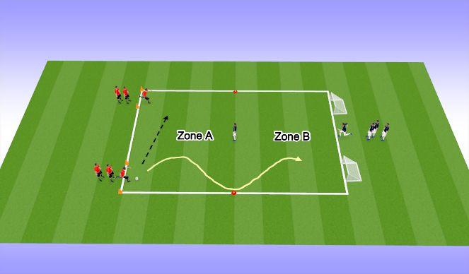 Football/Soccer Session Plan Drill (Colour): 2v1 盤球