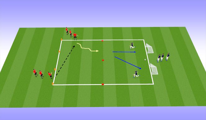 Football/Soccer Session Plan Drill (Colour): 2v2 + 傳球入門