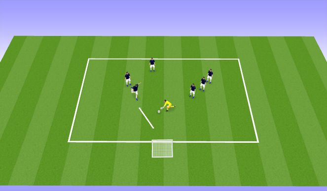 Football/Soccer Session Plan Drill (Colour): 射門