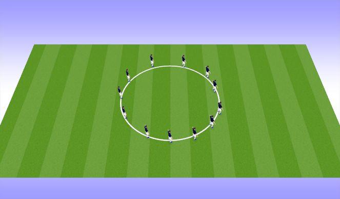 Football/Soccer Session Plan Drill (Colour): 大朋大水