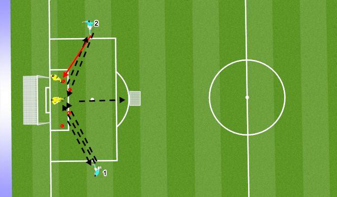 Football/Soccer Session Plan Drill (Colour): Skill/Technique