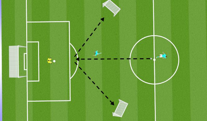 Football/Soccer Session Plan Drill (Colour): Game Relevance