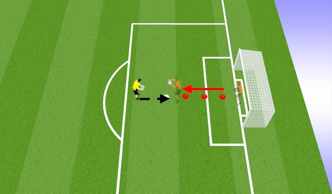 Football/Soccer Session Plan Drill (Colour): Footwork & Handling