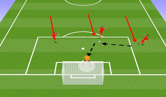 Football/Soccer Session Plan Drill (Colour): *Optional* Addition of Strikers