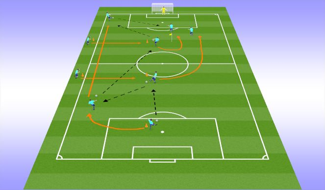 Football/Soccer Session Plan Drill (Colour): Phase 1 (left channel)