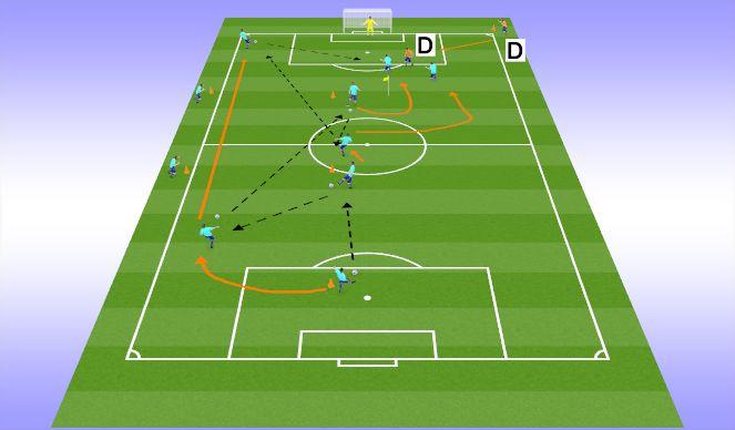 Football/Soccer Session Plan Drill (Colour): Phase 3 (add defender)