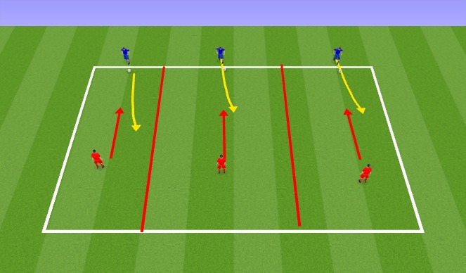 Football/Soccer Session Plan Drill (Colour): Containing