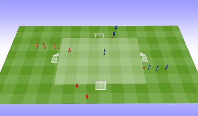 Football/Soccer Session Plan Drill (Colour): 1vs1 defending
