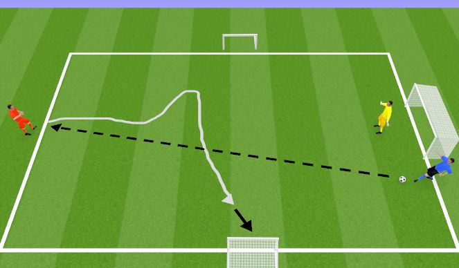 Football/Soccer Session Plan Drill (Colour): 1v1 Decisions