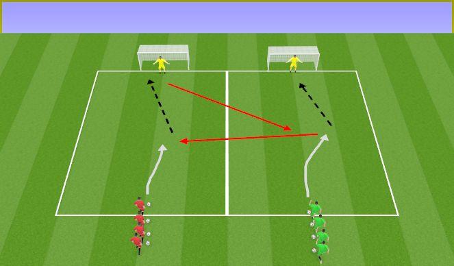 Football/Soccer Session Plan Drill (Colour): 1v1 (transition)