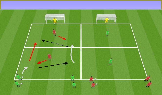 Football/Soccer Session Plan Drill (Colour): 2v1 (2 boxes)