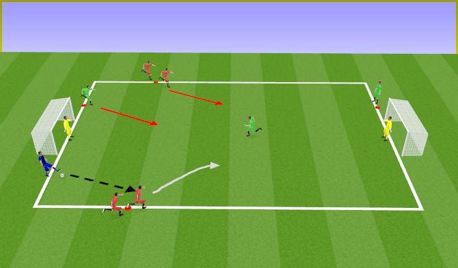 Football/Soccer Session Plan Drill (Colour): 2v2 - 3v2