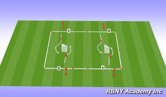 Football/Soccer Session Plan Drill (Colour): Actiity 1 - Scissors  Semi-Opposed
