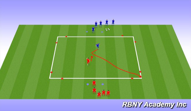 Football/Soccer Session Plan Drill (Colour): Activity 2 - Scissors Opposed