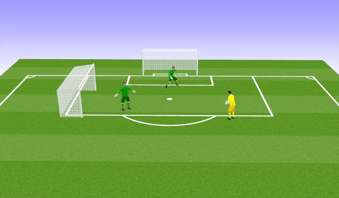 Football/Soccer Session Plan Drill (Colour): Warm up 2 goal drill