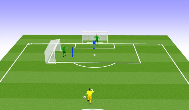 Football/Soccer Session Plan Drill (Colour): 2 goal crossing drill