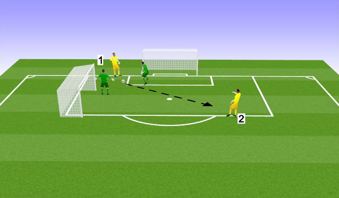 Football/Soccer Session Plan Drill (Colour): Reaction shot-stopping drill
