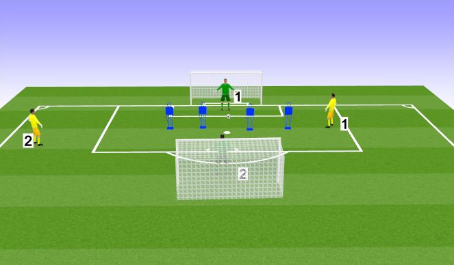 Football/Soccer Session Plan Drill (Colour): Distribution, crossing and 1v1