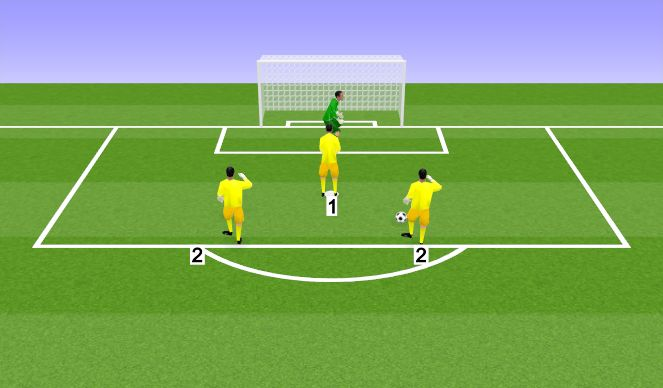 Football/Soccer Session Plan Drill (Colour): Diving warm-up