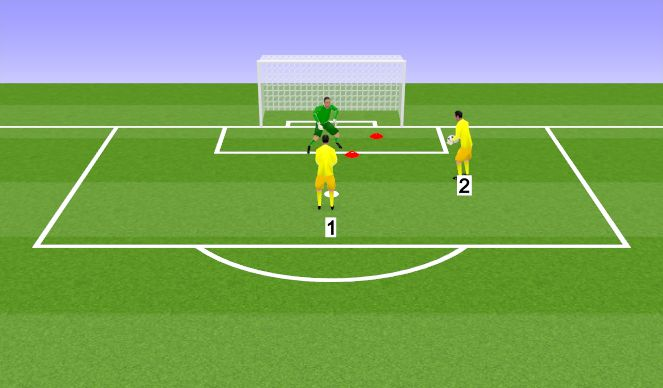 Football/Soccer Session Plan Drill (Colour): Handling and angle movements