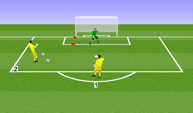 Football/Soccer Session Plan Drill (Colour): Cutback movement to angle strikes