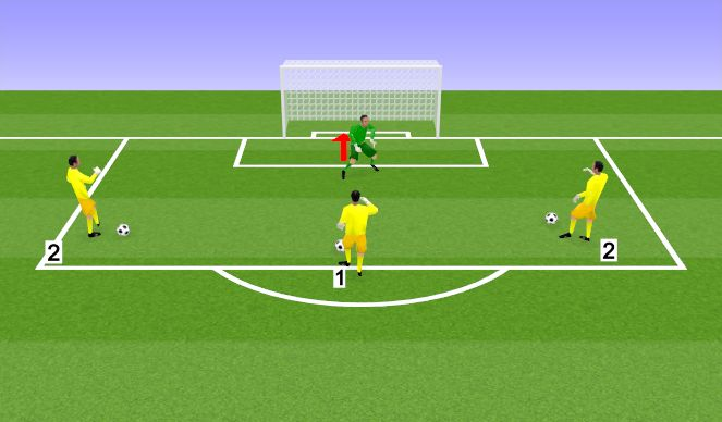 Football/Soccer Session Plan Drill (Colour): Low dives and angle saves