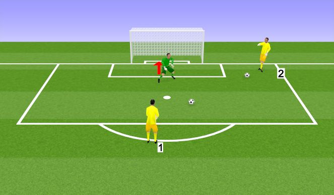 Football/Soccer Session Plan Drill (Colour): Low dives and cutback saves