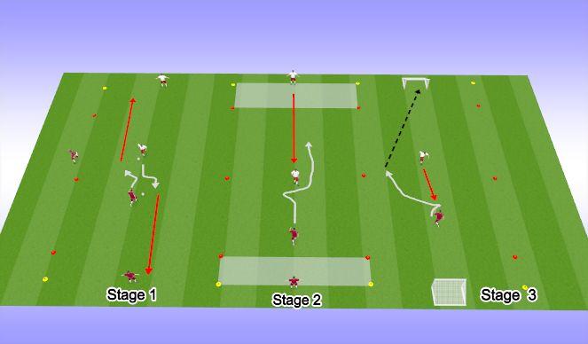 Football/Soccer Session Plan Drill (Colour): 1v1 skill moves