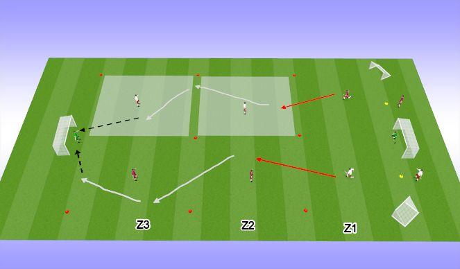 Football/Soccer Session Plan Drill (Colour): 1v1 zones