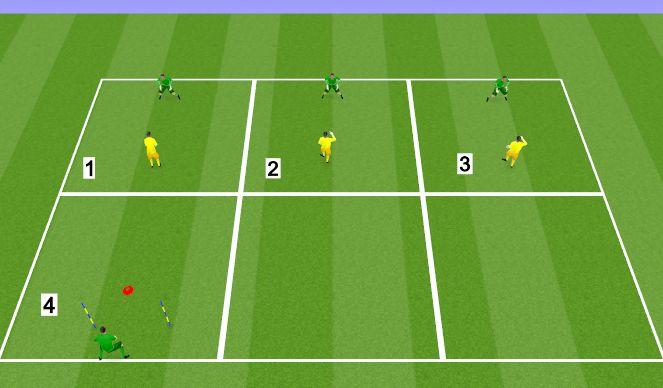 Football/Soccer Session Plan Drill (Colour): Technique Warm-ups
